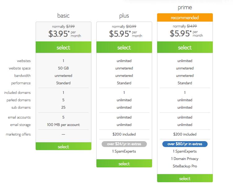 Bluehost plan pricing - microblading hub